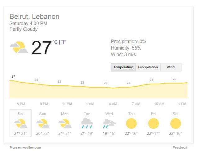 ilm liibanonis, beiruti lm, liibanoni talv, reisimine, päikese alla