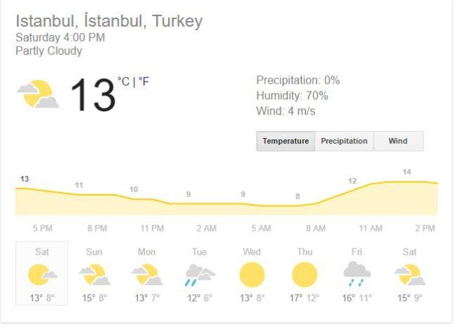 istanbul, ilm, ilm türgis, türgi talv,